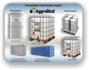 Soil Stabilizer AggreBind